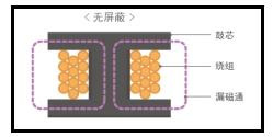基于新技术工艺构建功率传感器的选择与应用