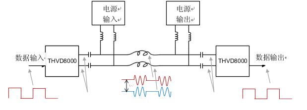 用于电力线通信的带OOK调制的RS-485收发器如何简化总线设计并降低成本?