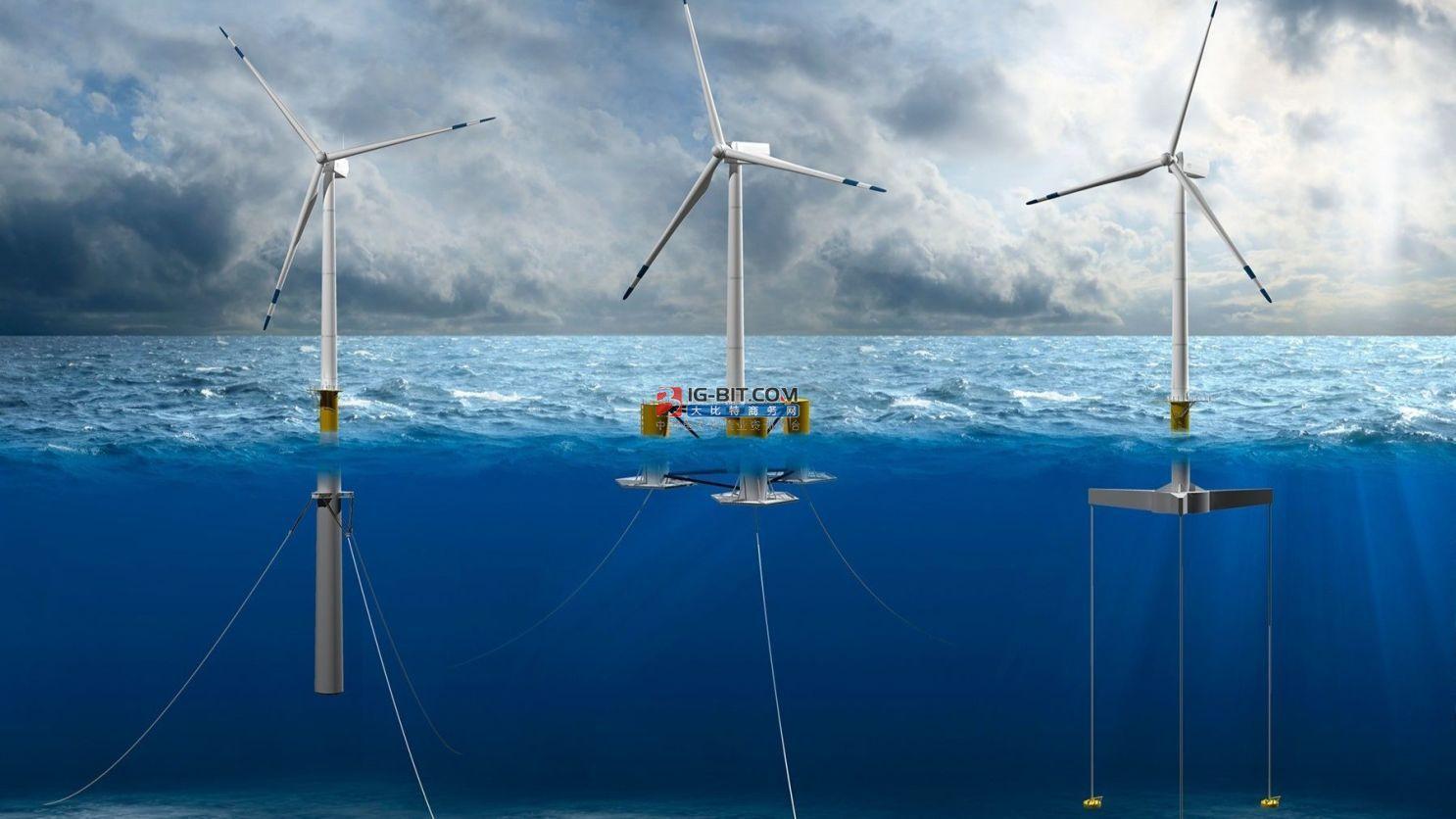 浙江省最大海上风电项目即将进入测风阶段