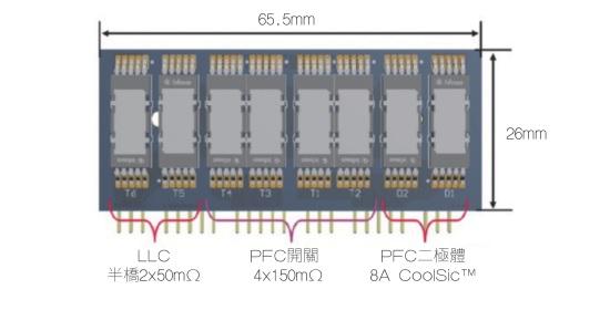 采用DDPAK封装的功率元件子板