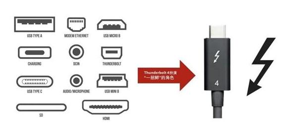 USB4.0