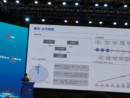 立讯精密SIP产业基地落户深圳沙井:预计年产值200亿元