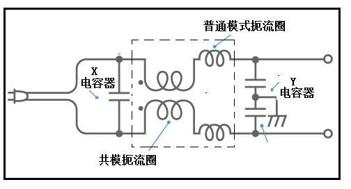 抑制静噪技术及其滤波线圈在智能化设备中的应用