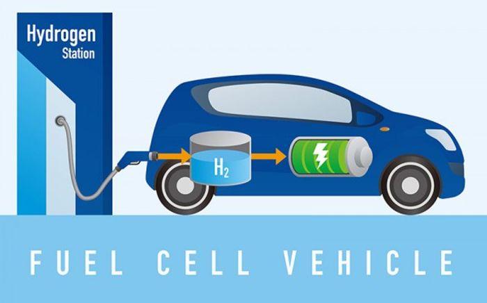 广汽长城加码氢燃料电池车