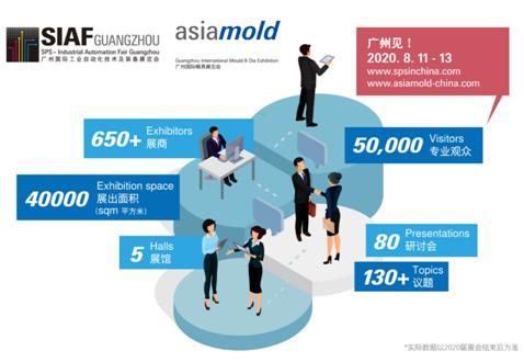 SIAF广州国际工业自动化技术及装备展览会及Asiamold 广州国际模具展于8月11日成功开幕