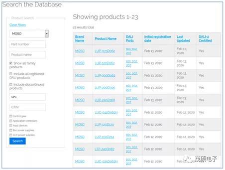 茂硕电子多款产品通过DALI-2认证