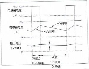 电力电子技术:开关模式电源