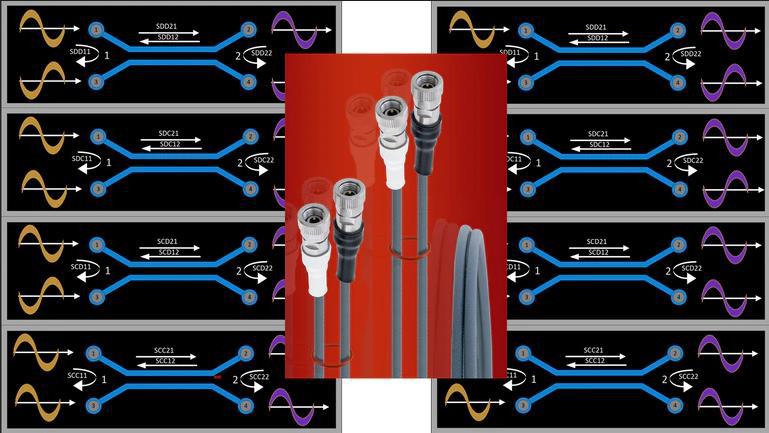 为什么斜匹配的同轴电缆对信号完整性测试和测量很重要?
