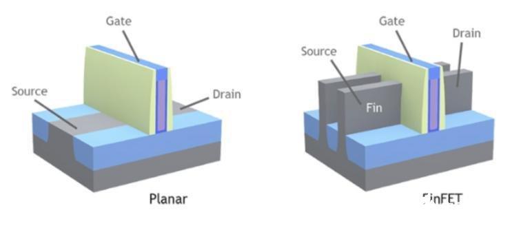 TSMC在2nm半导体制造节点的研发方面取得了重要突破