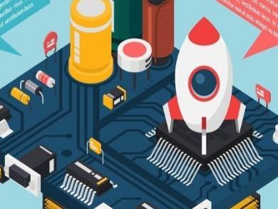 中国半导体设备发展现状如何?