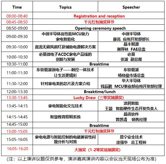 【预告】宁波家电电源与控制大会议程公布