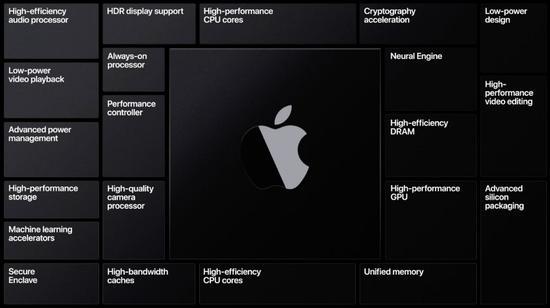 苹果将在A15芯片中使用台积电的5纳米技术