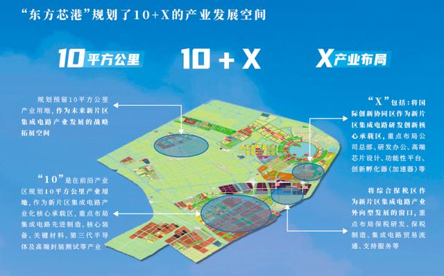 """上海这个集成电路产业基地启动,能否为""""中国芯""""杀出一条血路?"""