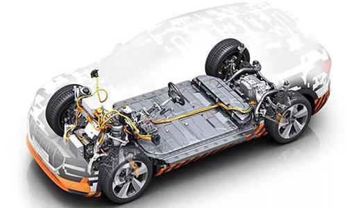 动力锂电池应用新能源汽车,产业规模扩大