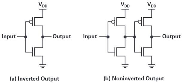 高速转换器应用指南:数字数据输出