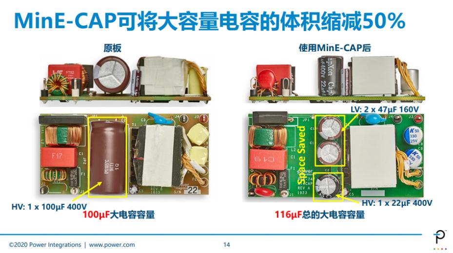 图源Power Integrations