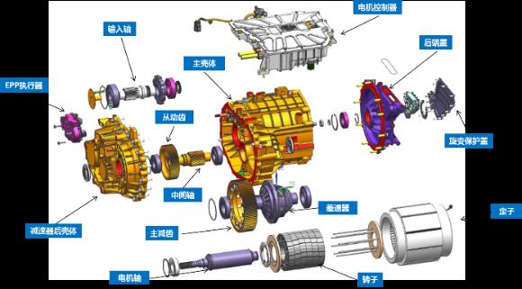 威邁斯與上汽變速器聯手   推動磁性元件集成化