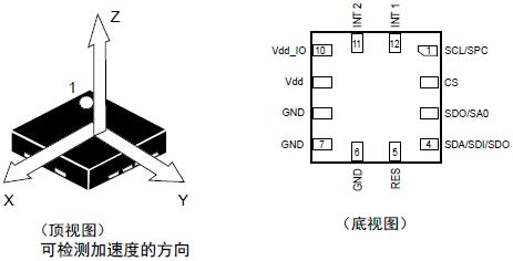 "LIS2DH12:MEMS数字输出运动传感器超低功耗高性能3轴""nano""加速度计"