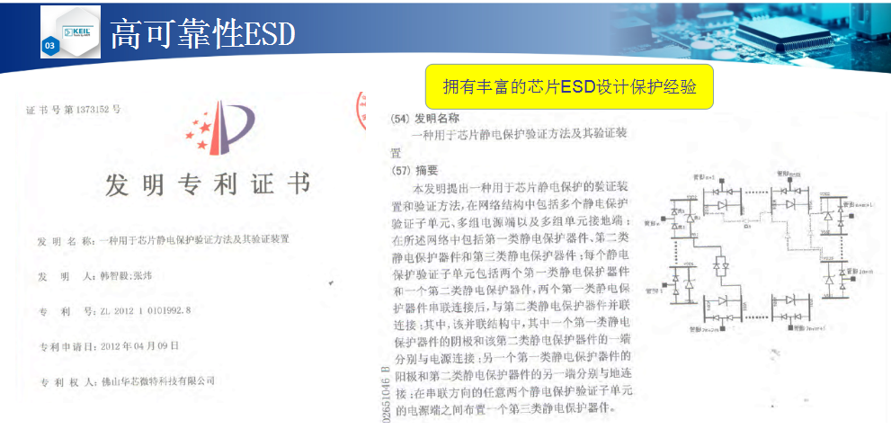 自主ESD专利 华芯微特32位MCU的独家秘方