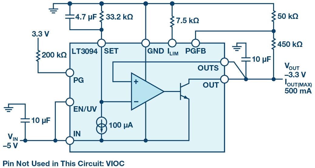 负线性稳压器在 1 MHz 下具有 0.8 μV RMS 噪声和 74 dB 电源抑制比