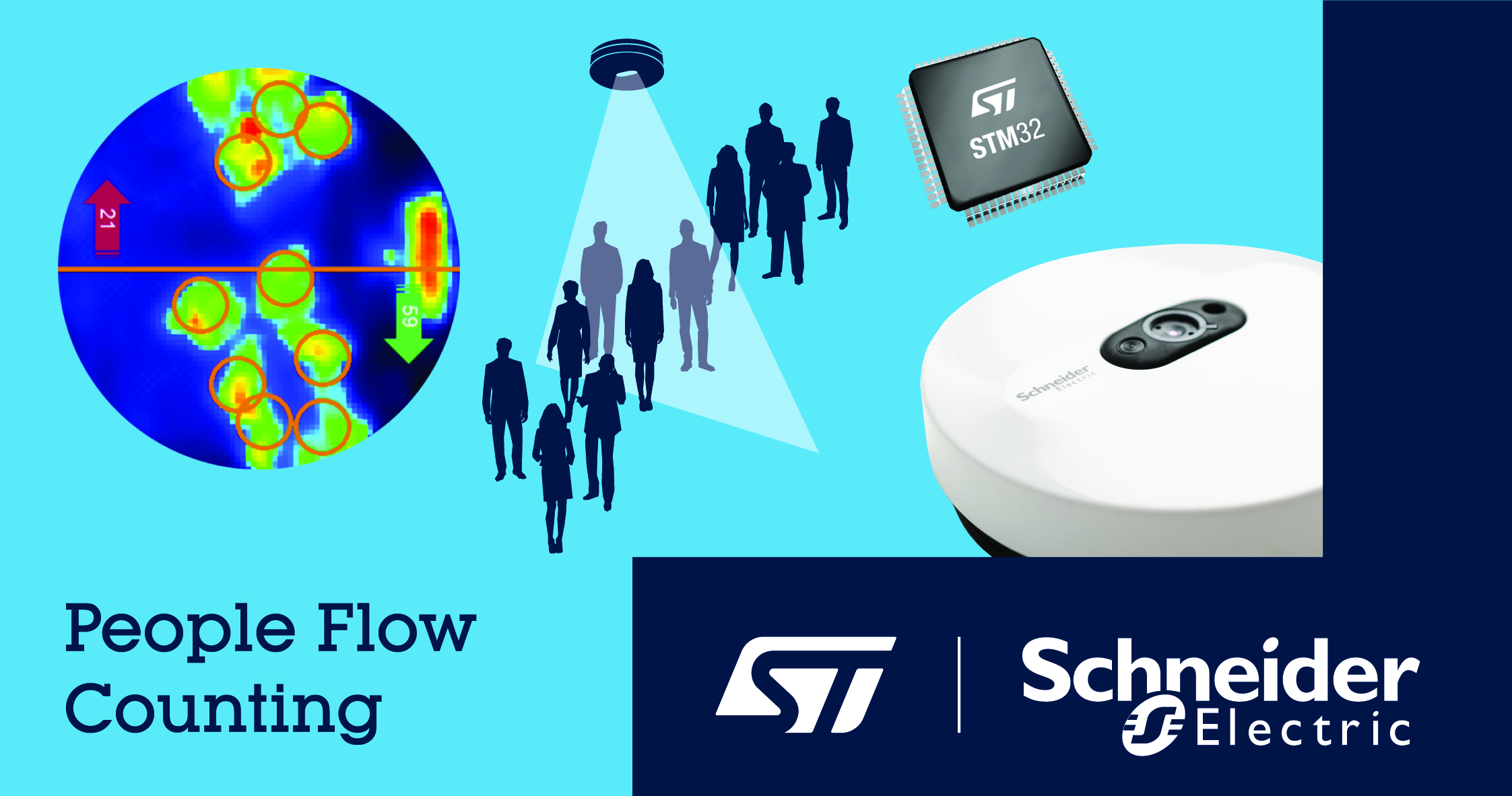 意法半导体携手施耐德电气,揭秘基于STM32 MCU的AI人流量监测解决方案