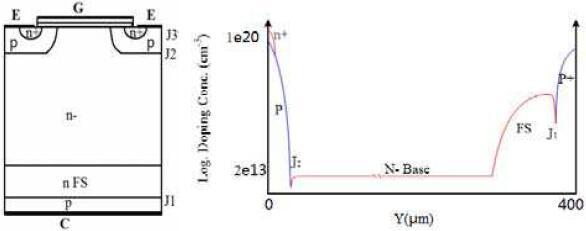 具有隐埋型场阻 (FS)层IGBT的特性研究