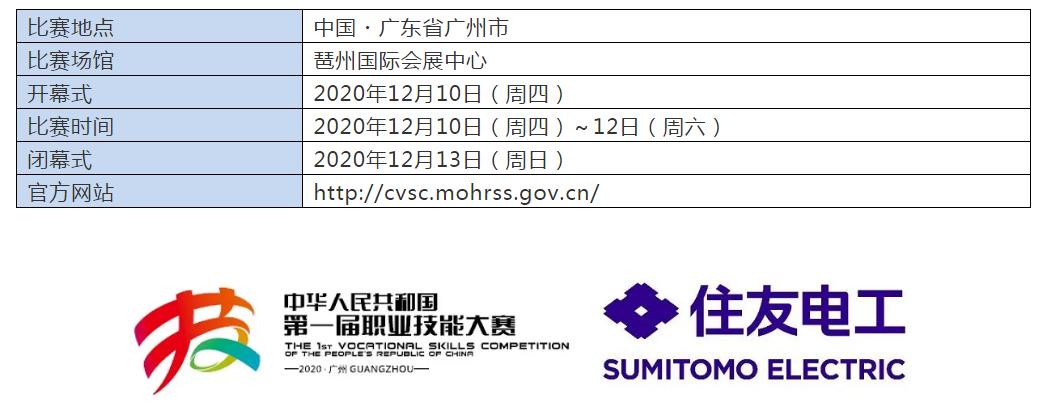 住友电工正式入选中华人民共和国第一届职业技能大赛官方赞助商