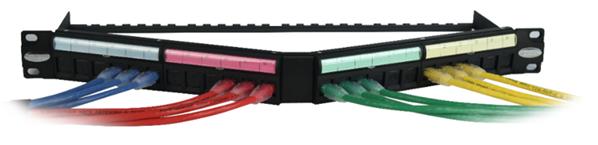 罗森伯格发布新一代Pegasus系列防尘式角型配线架