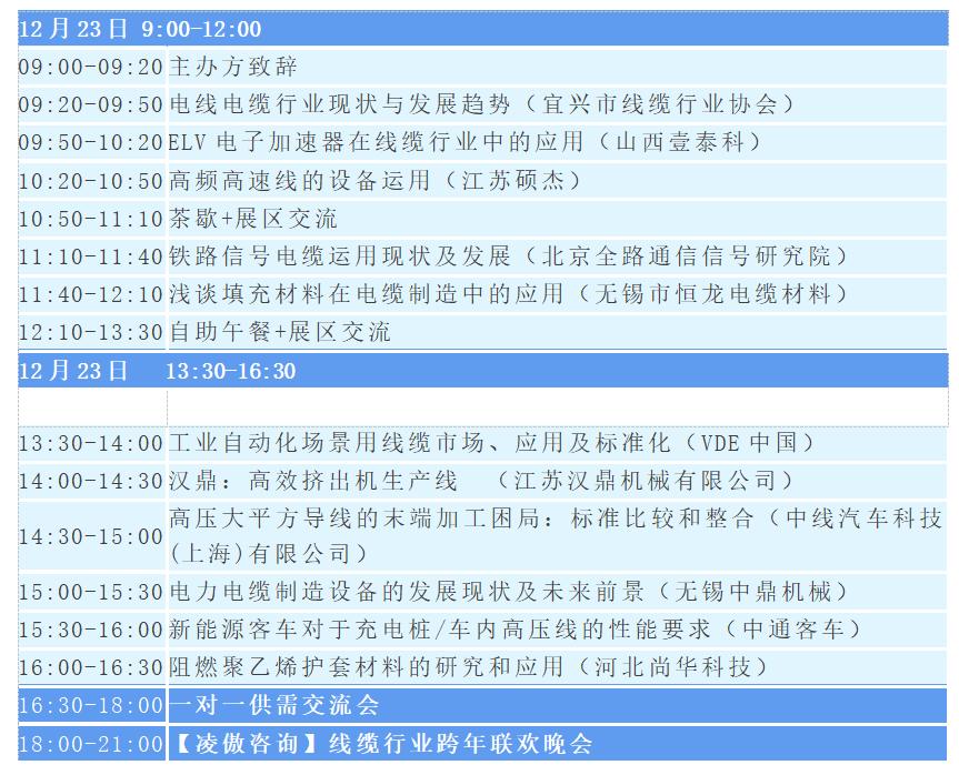12月22-23日,远东、亨通、宝胜、中天科技、耐克森等将出席常州线缆大会!