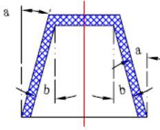 中小型电子化产品外壳设计经验总结