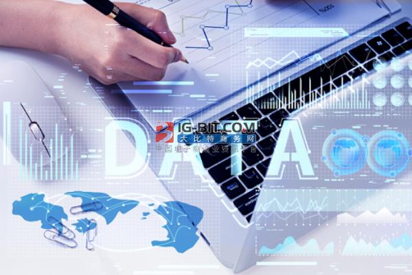 百融云创:大数据技术助推银行数字化转型