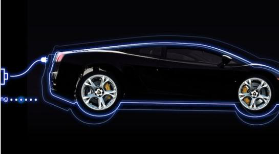 """从2020年看""""未来汽车""""发展"""