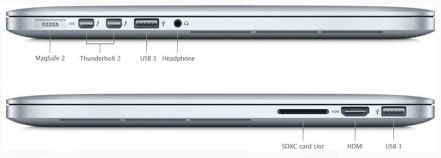 回顾苹果MacBook所采用的接口