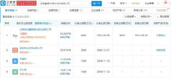 华为哈勃入股鑫耀半导体 持股23.91%