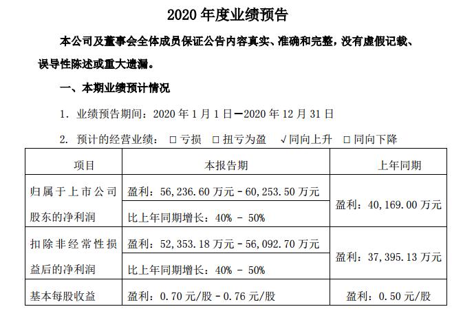 顺络电子2020年预计净利5.62亿-6.03亿增长40%-50%
