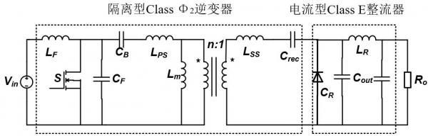 20MHz高頻隔離型DC-DC諧振變換器及空芯變壓器優化設計