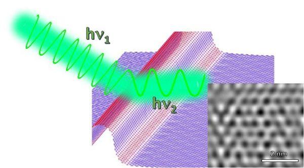 石墨烯制造最小芯片:速度提升数千倍族18或将成压轴产品
