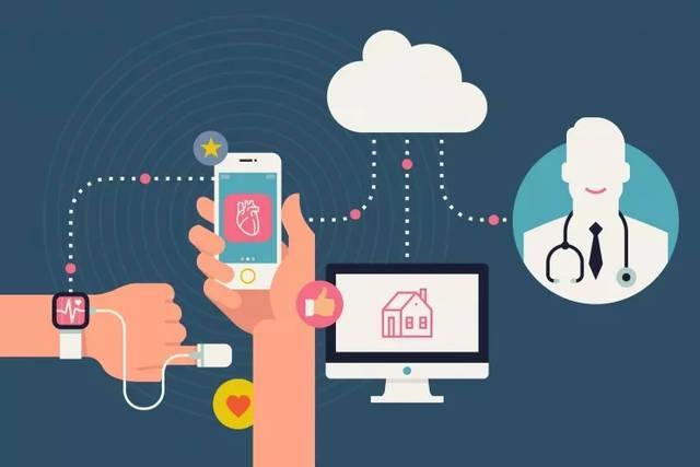 视频软件公司Sitka获1400万美元A轮融资,提供远程医疗平台