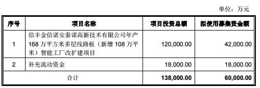 金信诺停止收购连捷精密,继续布局5G市场