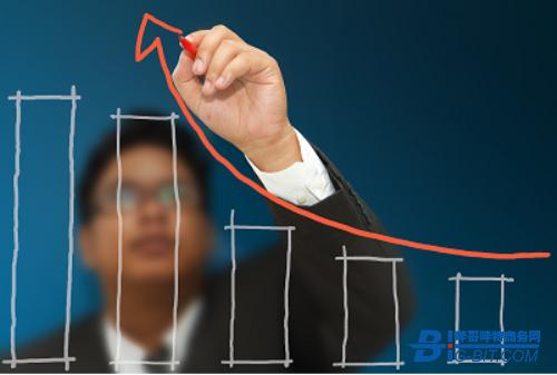 物联网场景融合加速,企业发展有何优势?