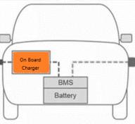 纳芯微-数字隔离芯片 助力新能源汽车安全性能提升