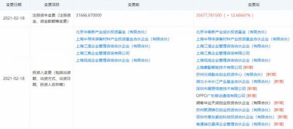 小米关联公司入股半导体芯片开发公司长晶科技
