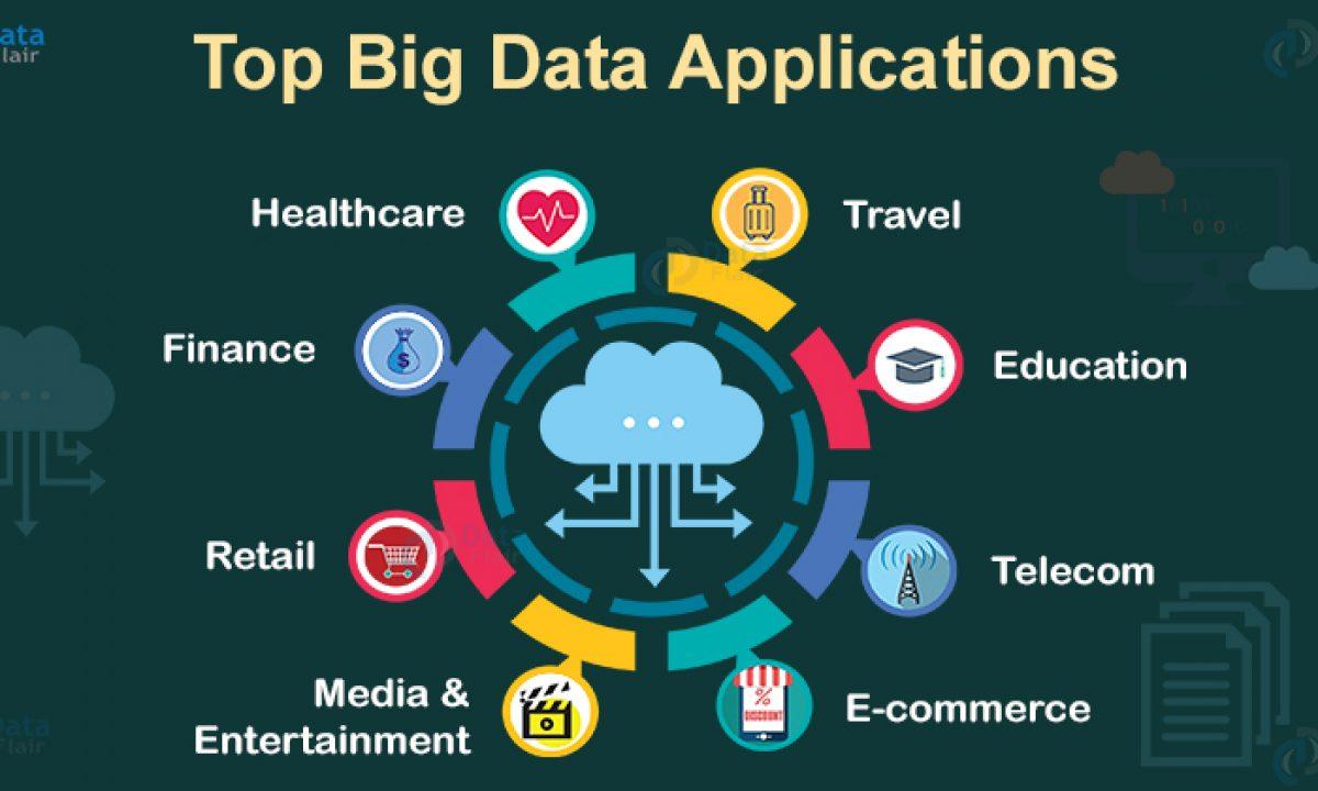 大数据分析工具BI的应用