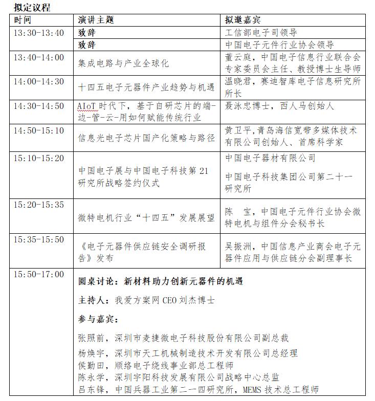 緊跟《行動計劃》,助力產業強基  ——首屆中國基礎電子元器件產業峰會召開在即