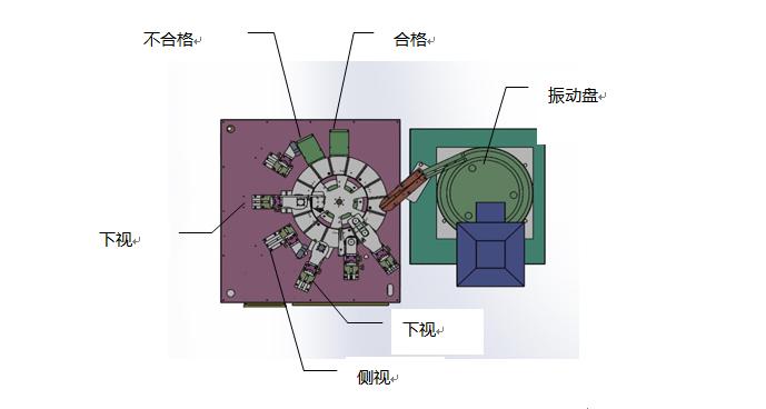 磁芯品质与量齐增  视觉检测销量应需见涨
