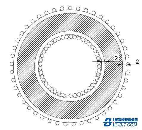 環型變壓器的快速設計及利用excel輔助設計的思路