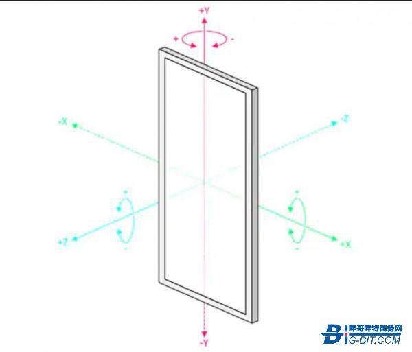 使用Arduino突破板设计MEMS运动和方向传感器