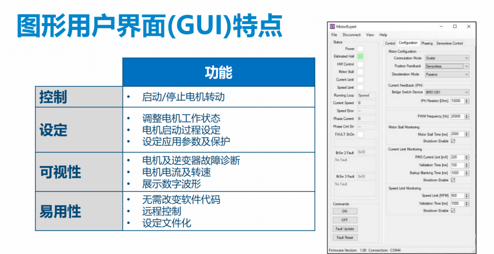 图形用户界面(GUI)特点