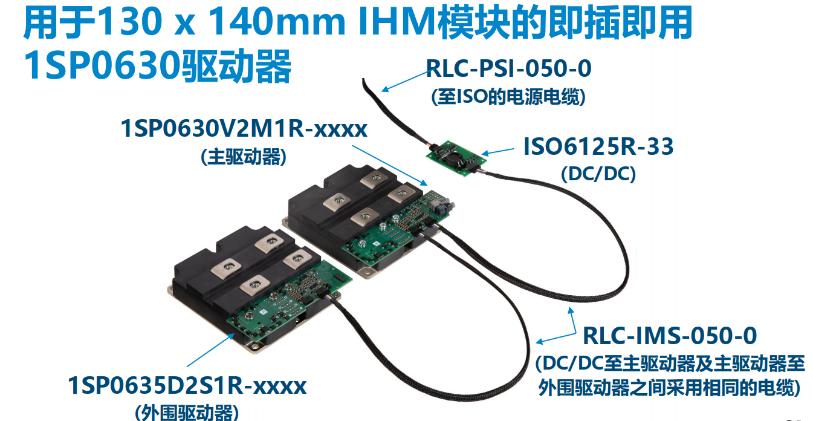 用于130 x 140mm IHM模块的即插即用 1SP0630驱动器