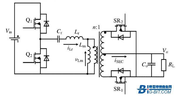 半桥LLC谐振变换器中平面变压器的多物理场特性研究
